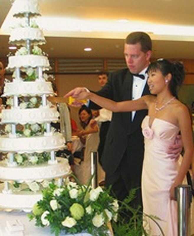 Õnneliku abielu saladus
