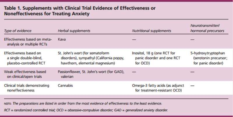 5 studií ukazuje účinnost bylinné a alternativní léčby úzkostných poruch